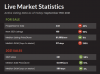 Montana Land Source Land Market Statistics